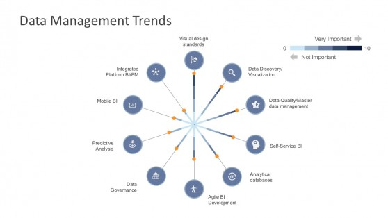 Modern Data Management Standards PowerPoint Templates