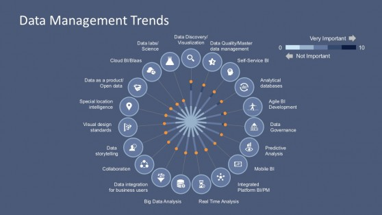 Business Data Integration Trends PowerPoint Template