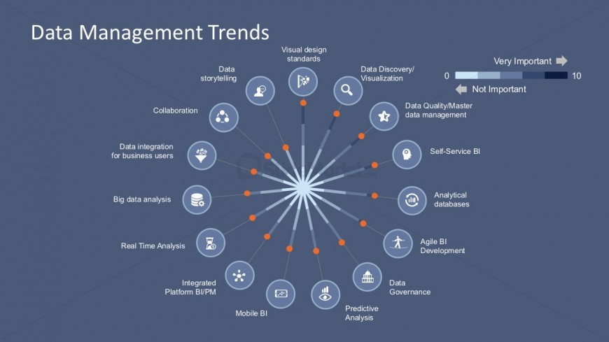 Data Management Trends Analysis PowerPoint Template