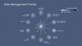 Big Data Management Updates PowerPoint Template