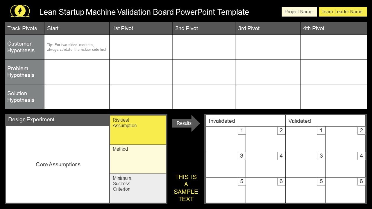 Lean Startup Machine Validation Board Powerpoint Templates