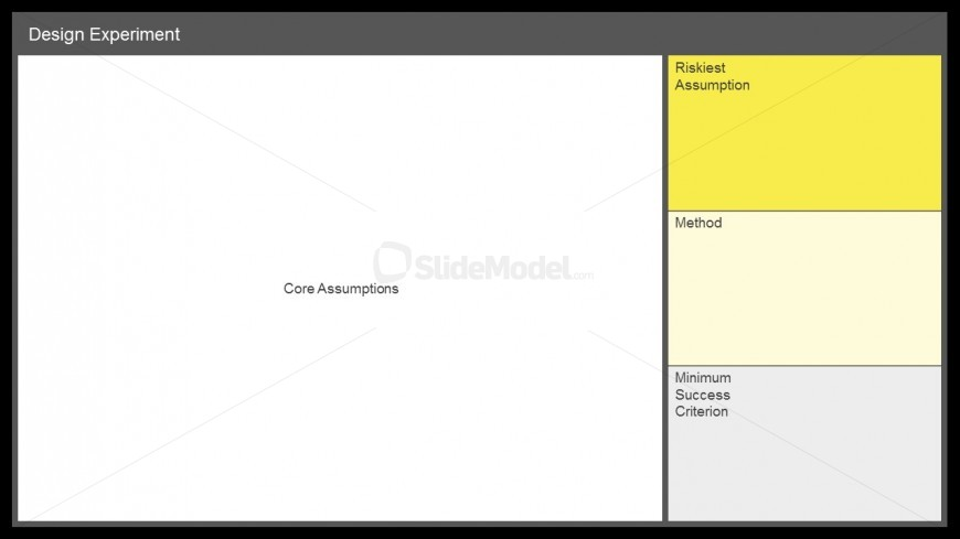 Business Core Consumptions Validation Board PowerPoint Templates