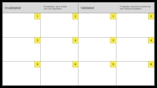 Business Risk Evaluation Tally Board PowerPoint Templates