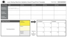 Market Validation For Business PowerPoint Templates