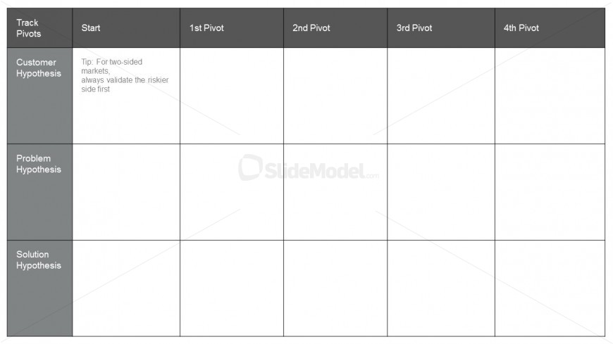 lean startup machine validation board pdf