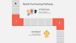 Retail Marketing Pathway PowerPoint Slides