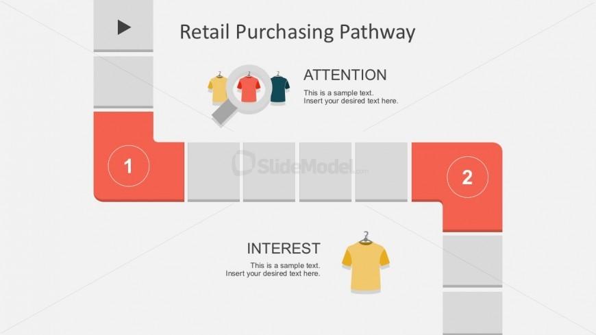 Retail Marketing Pathway PowerPoint Slides