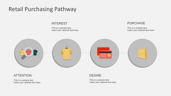 4 Steps Retail Purchasing Pathway PowerPoint