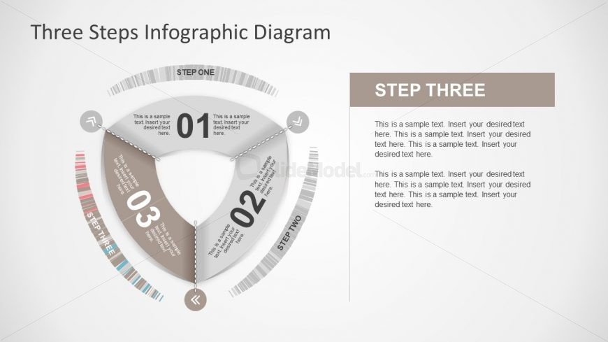 Triangular Diagram Three Step Strategy