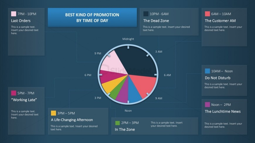 Clock Chart With Schedule Dashboard Templates Slidemodel