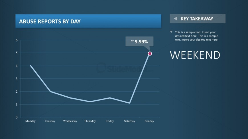 XY Line Chart Dashboard Template for PowerPoint
