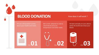 Blood Donation PowerPoint Template
