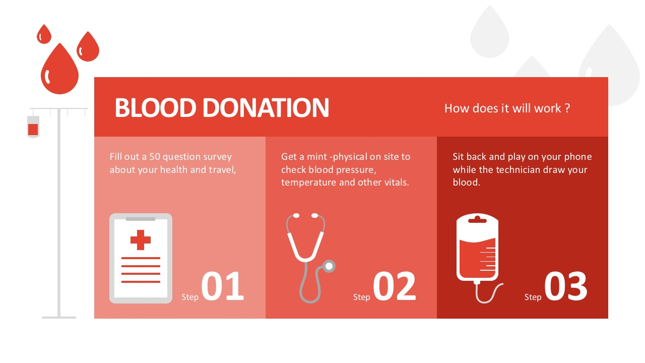 Blood bank donation powerpoint template blood donation powerpoint template alramifo Choice Image