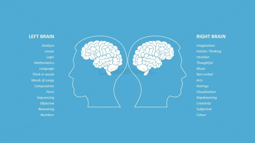 Left Right Brain Functions Powerpoint Illustration