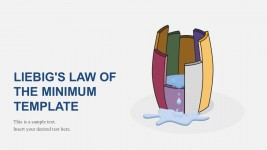 Liebig's Law Barrel design for PowerPoint