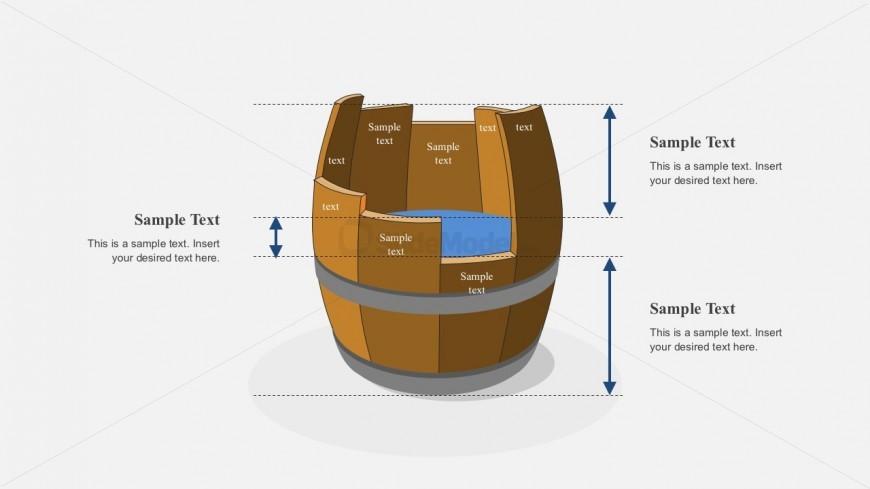 Liebig's Barrel Market Analysis Template