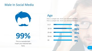 PowerPoint Social Media Demographics Report