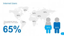 Internet Users Percentage with PowerPoint Map