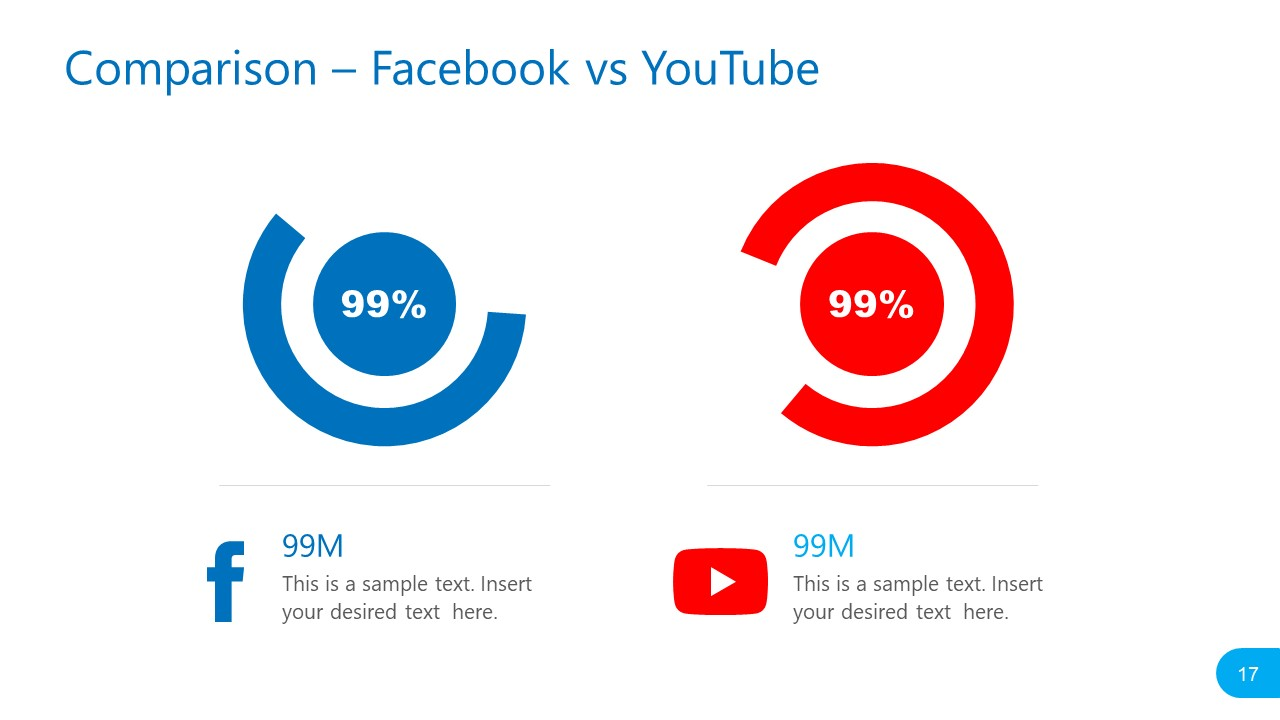 Template of Facebook and YouTube Statistics Comparison