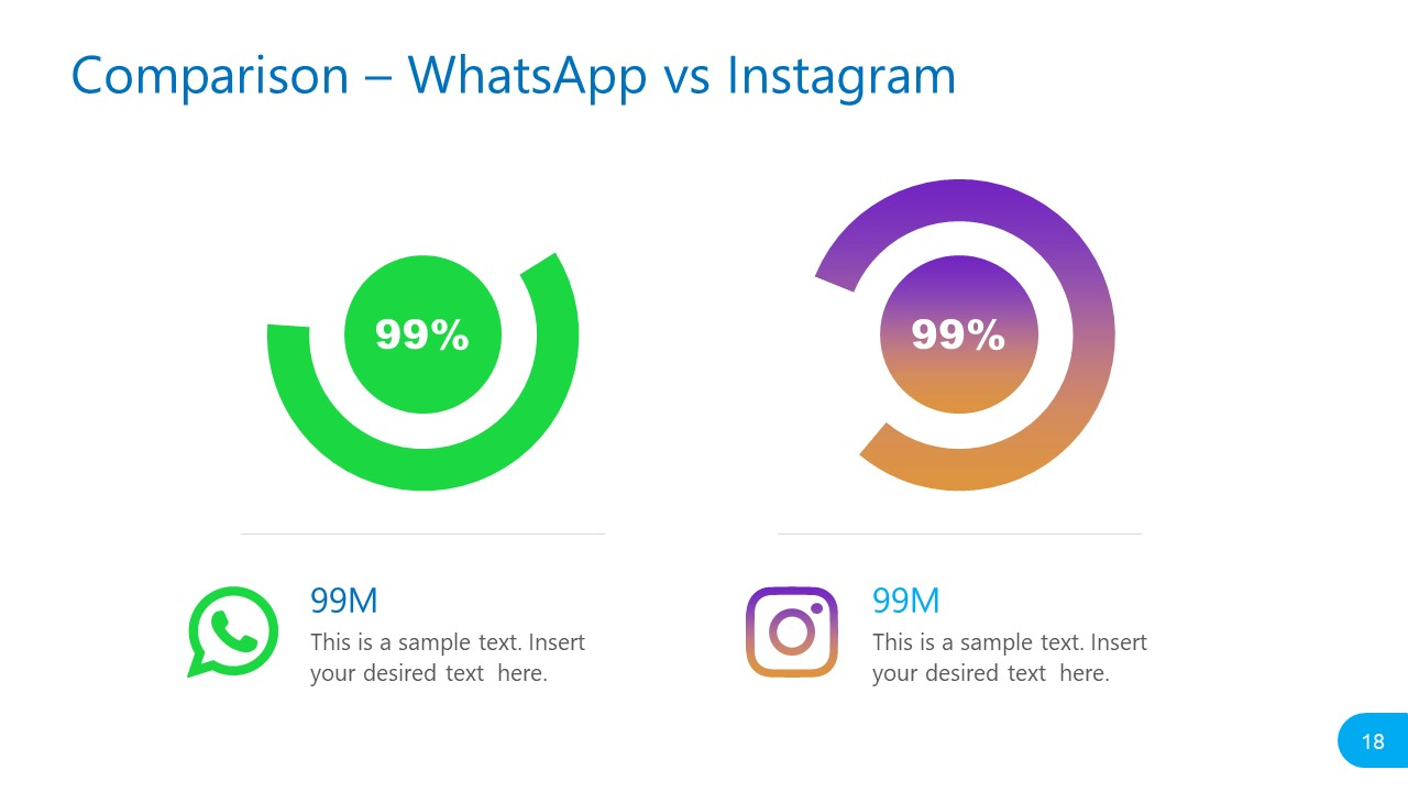 Template of Whatsapp Instagram Statistics Comparison