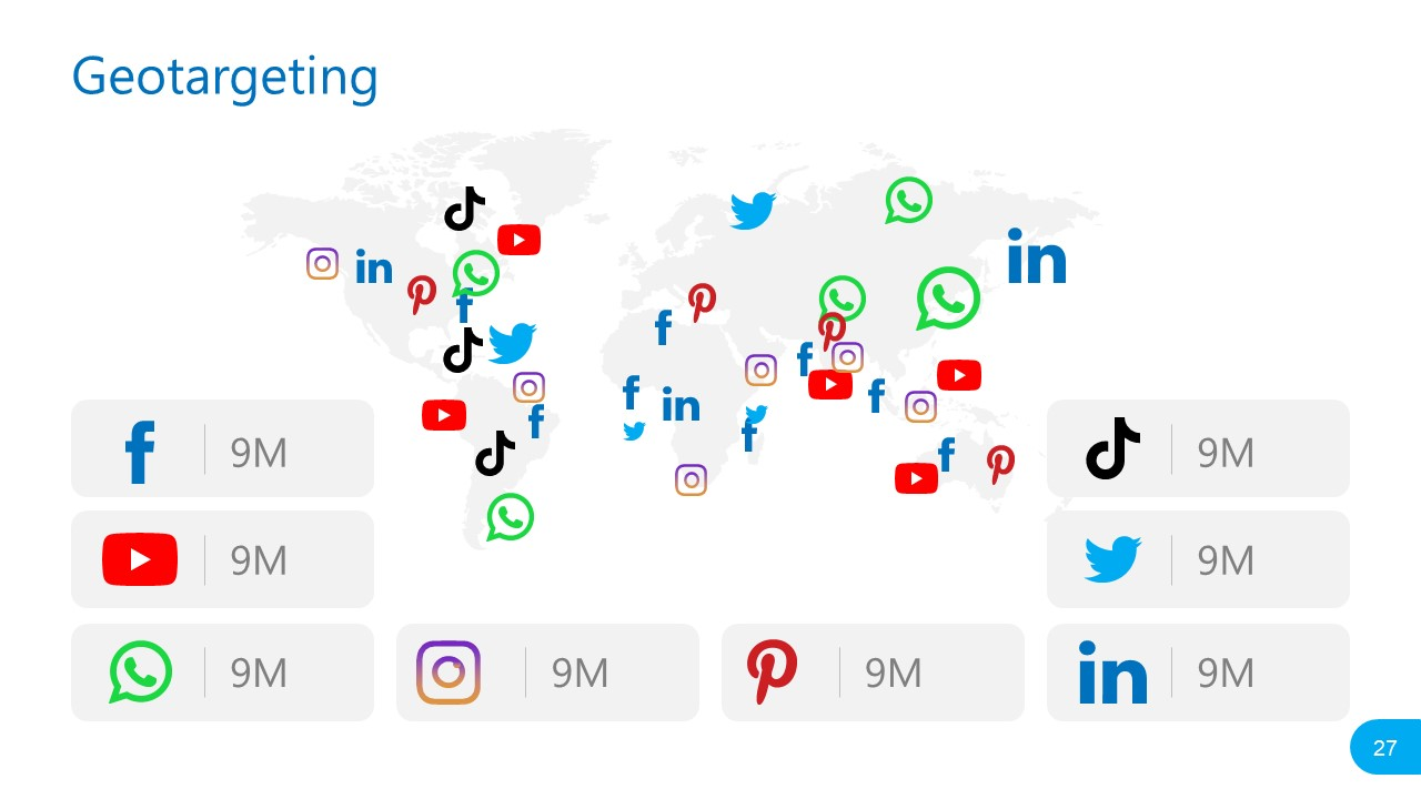 PowerPoint Social Media Report for Geotargeting