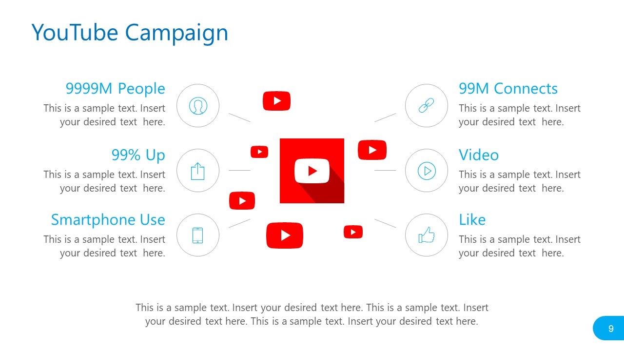 YouTube Campaign Template Social Media Report