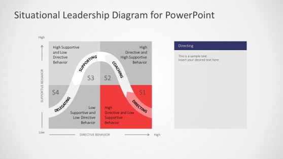 Leadership Quadrant Diagram PowerPoint