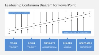 Leadership Continuum PowerPoint Diagrams