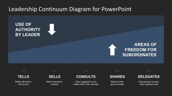 Strategic Business Flow Diagrams PowerPoint