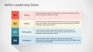 Leadership Quadrant PowerPoint Graphics