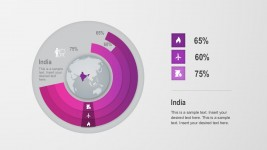 Donut Chart Design PowerPoint Infographics