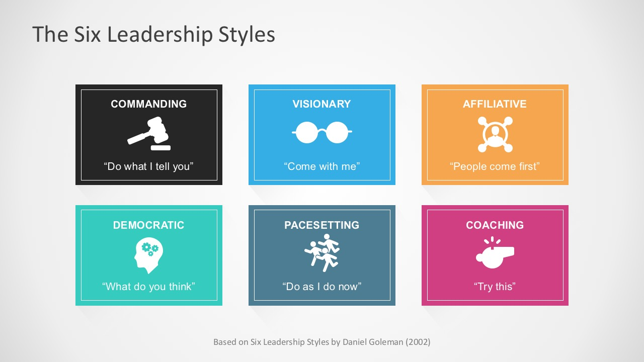Six Leadership Styles Template For Powerpoint