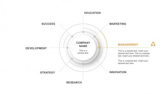 Process Flow Circular Business Infographics