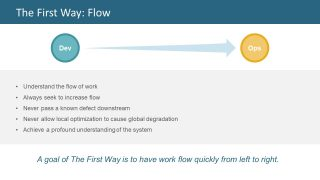 First Way Flow of Continuous Delivery