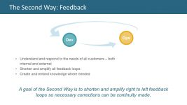 The Second Way Feedback PPT