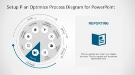 Setup Plan Optimize PowerPoint Templates
