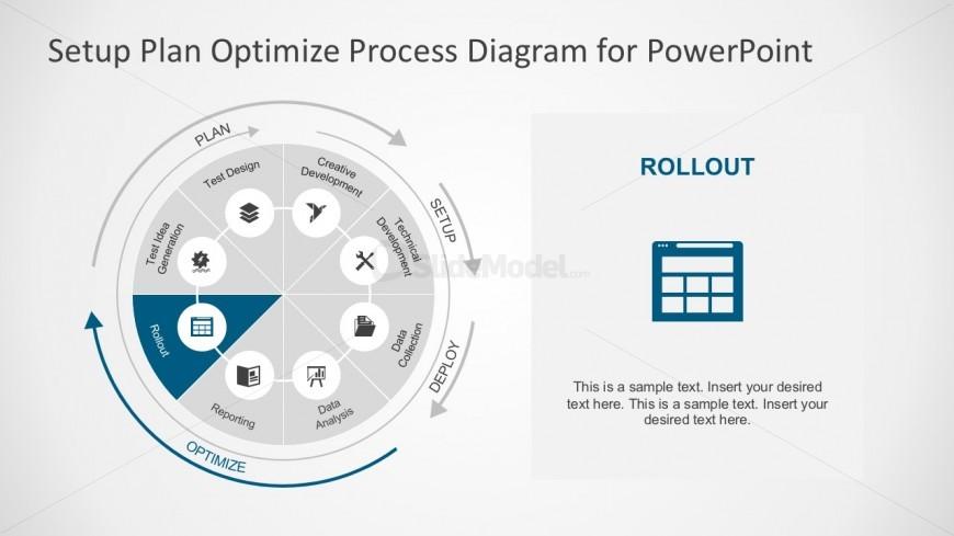 Circular Diagram With Arrow Design PowerPoint