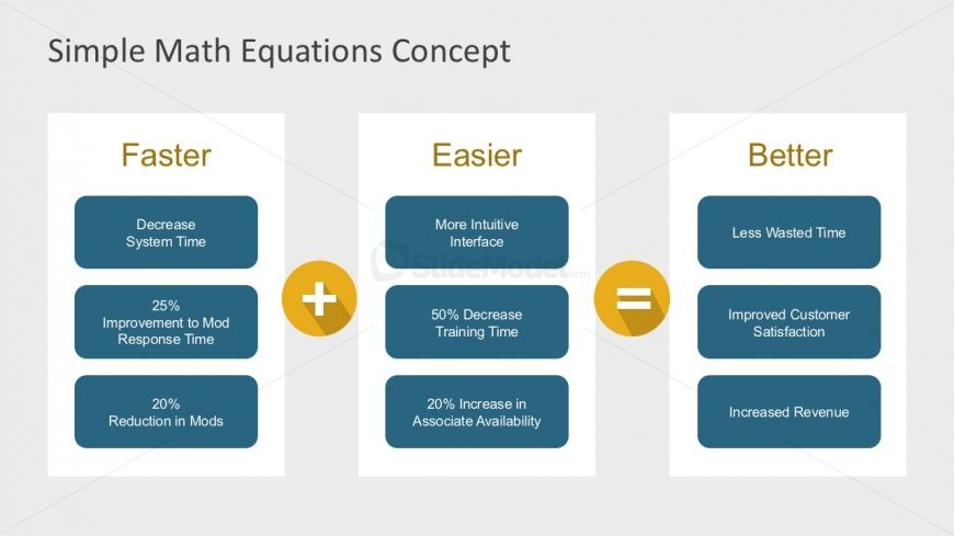 Mathematical Equations Presentaion Slides