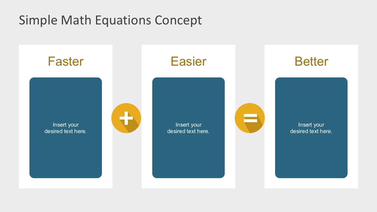 Math Operations Chart Layout PowerPoint