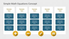 Math Equations Chart Template with Text Boxes