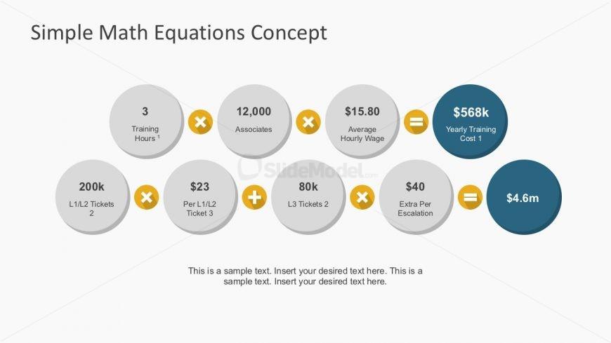 Simple Math Equations Presnetation Slides