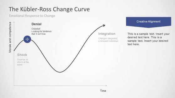 5 Step Strategy For Change Management