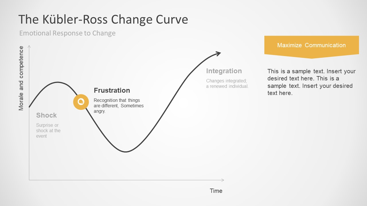 Kubler-Ross  Strategy Slide For Business Presentations