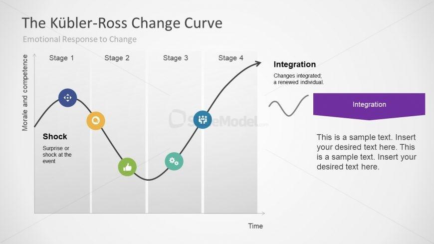 Infographic Vector Diagram of Kubler-Ross