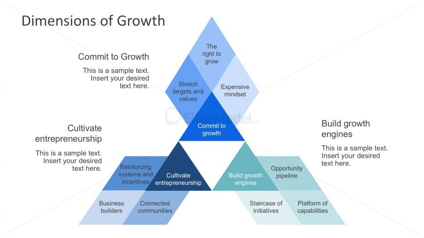 Dimensions of growth 7 degrees strategic freedom slidemodel dimensions of growth 7 degrees strategic freedom toneelgroepblik Image collections