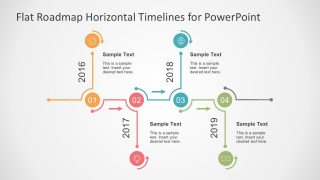 Project Management Timeline PowerPoint