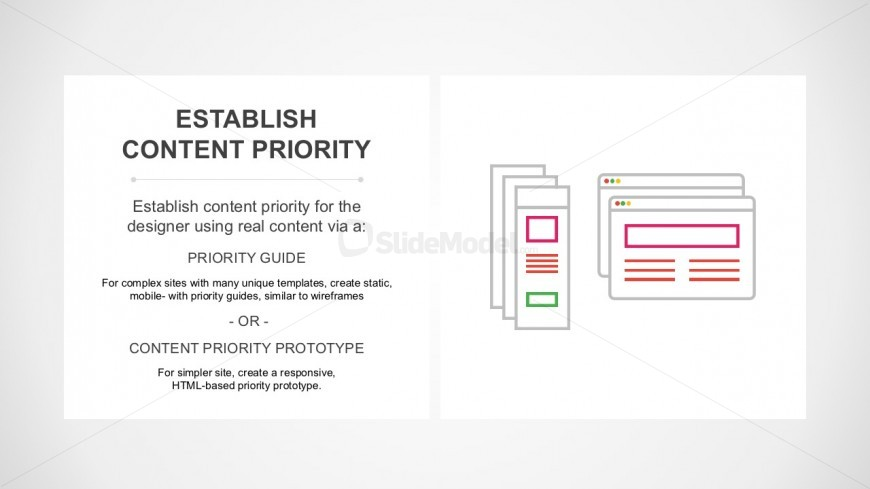 Content Priority Prototype Design Process