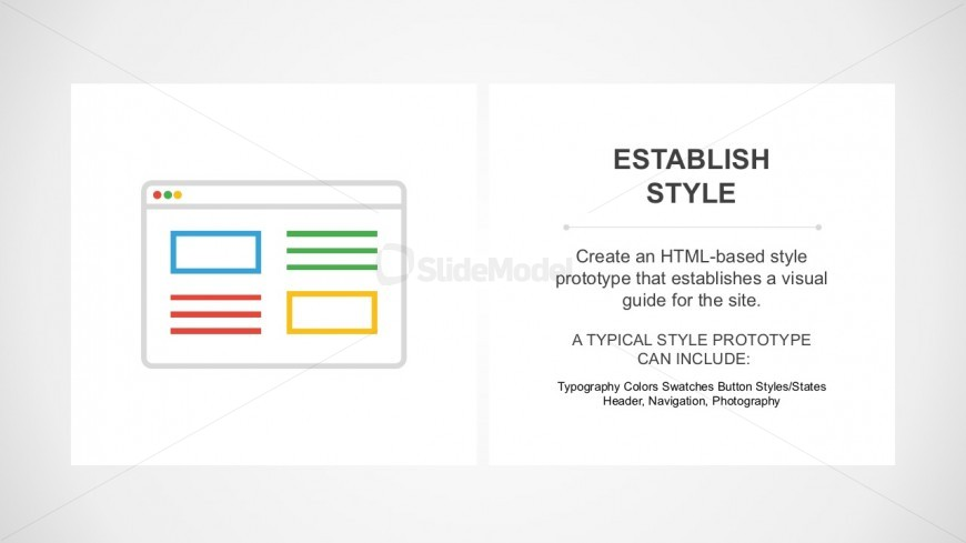 Website Layout Process Design PowerPoint Presentations