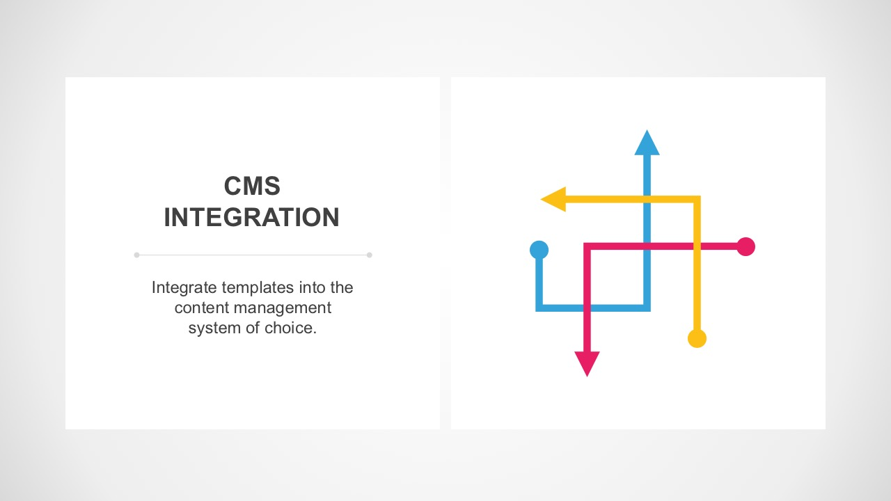 Content Management System Process for PowerPoint