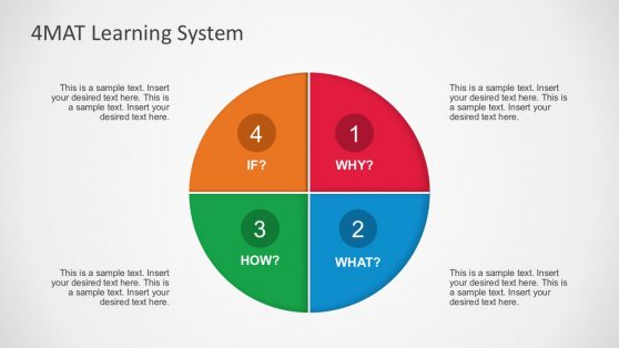 4MAT Teaching-Learning Framework Diagrams